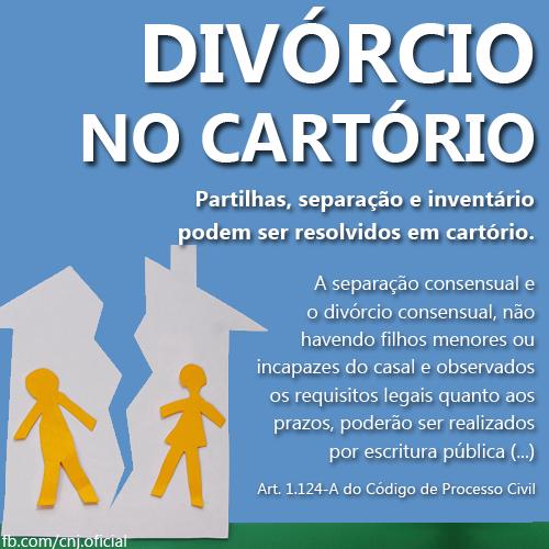 Divorcio em Cartorio Passo a Passo